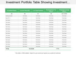 Investment Portfolio Table Showing Investment Name And Current Value