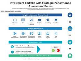 Investment Portfolio With Strategic Performance Assessment Return