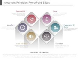 Investment Principles Powerpoint Slides