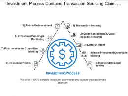 Investment Process Contains Transaction Sourcing Claim Assessment