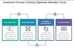 Investment Process Covering Objectives Allocation Construction Communication