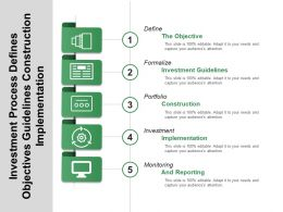 Investment Process Defines Objectives Guidelines Construction Implementation