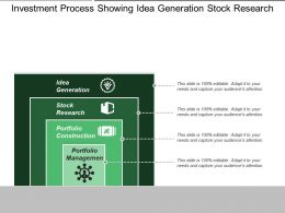 Investment Process Showing Idea Generation Stock Research