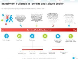 Investment Pullback In Tourism And Leisure Sector Lodging Ppt Powerpoint Presentation Styles Maker
