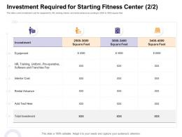 Investment Required For Starting Fitness Center Equipment S1 How Enter Health Fitness Club Market Ppt Outline
