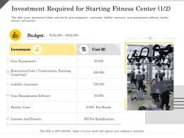Investment Required For Starting Fitness Center Management Ppt Powerpoint Presentation Professional Microsoft