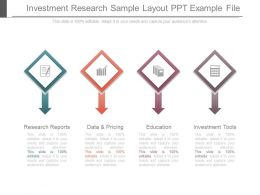 Investment Research Sample Layout Ppt Example File