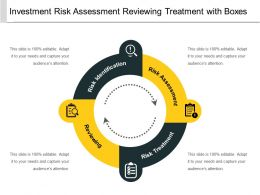Investment Risk Assessment Reviewing Treatment With Boxes