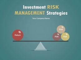 Investment Risk Management Strategies PowerPoint Presentation Slides