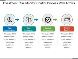 Investment Risk Monitor Control Process With Arrows