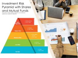 Investment Risk Pyramid With Shares And Mutual Funds