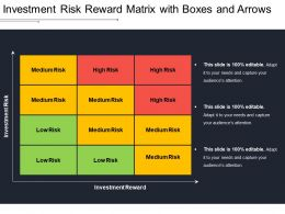 Investment Risk Reward Matrix With Boxes And Arrows