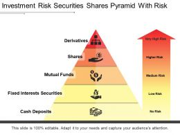 Investment Risk Securities Shares Pyramid With Risk