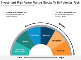 Investment Risk Value Range Stocks With Potential Risk