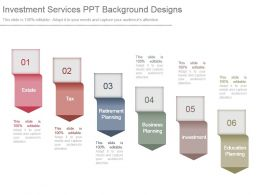 Investment Services Ppt Background Designs