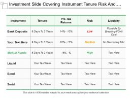 Investment Slide Covering Instrument Tenure Risk And Liquidity