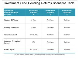Investment Slide Covering Returns Scenarios Table