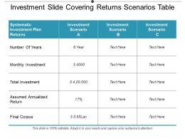 investment_slide_covering_returns_scenarios_table_Slide01