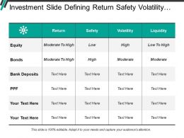 investment_slide_defining_return_safety_volatility_and_liquidity_Slide01