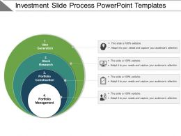Investment Slide Process Powerpoint Templates