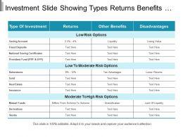 investment_slide_showing_types_returns_benefits_and_disadvantages_Slide01
