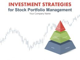Investment Strategies For Stock Portfolio Management PowerPoint Presentation Slides