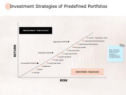 Investment Strategies Of Predefined Portfolios Ppt Powerpoint Slides