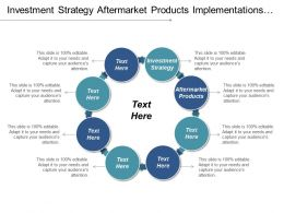 Investment Strategy Aftermarket Products Implementations Crm Productivity Paradox Cpb