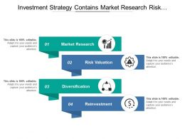 Investment Strategy Contains Market Research Risk Valuation Diversification And Reinvestment