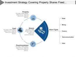 Investment Strategy Covering Property Shares Fixed Interest And Cash