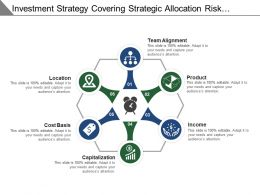 Investment Strategy Covering Team Alignment Product Income Capitalization And Location