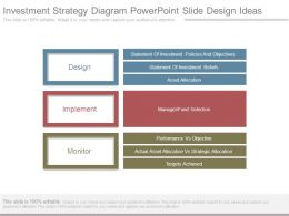 Investment Strategy Diagram Powerpoint Slide Design Ideas
