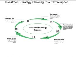 Investment Strategy Showing Risk Tax Wrapper Asset And Fund Allocation