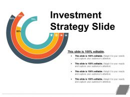 Investment Strategy Slide Powerpoint Presentation