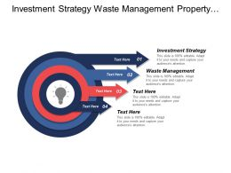 Investment Strategy Waste Management Property Management Leadership Development Cpb