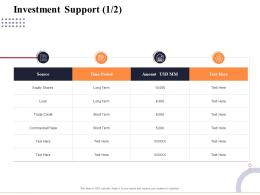 Investment Support Source Marketing And Business Development Action Plan Ppt Mockup