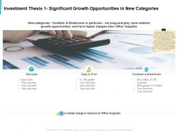Investment Thesis 1 Significant Growth Opportunities In New Categories Ppt Slide