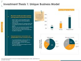 Investment Thesis 1 Unique Business Model General Ppt Powerpoint Presentation Slides Themes