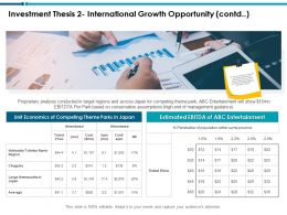 Investment Thesis 2 International Growth Opportunity Contd Ppt Powerpoint