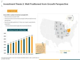 Investment Thesis 2 Well Positioned From Growth Perspective Ppt Powerpoint Presentation Pictures