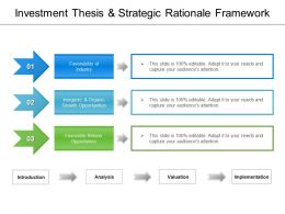 Investment Thesis And Strategic Rationale Framework