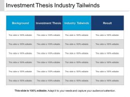 Investment Thesis Industry Tailwinds