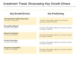 Investment Thesis Showcasing Key Growth Drivers