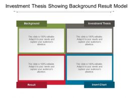 Investment Thesis Showing Background Result Model