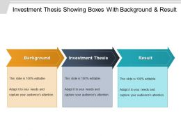 Investment Thesis Showing Boxes With Background And Result