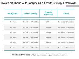 Investment Thesis With Background And Growth Strategy Framework