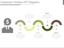 Investment Timeline Ppt Diagrams
