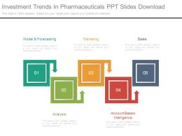 Investment Trends In Pharmaceuticals Ppt Slides Download