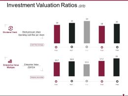 Investment Valuation Ratios Powerpoint Slide Design Ideas