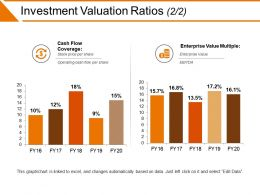 Investment Valuation Ratios Powerpoint Slide Designs